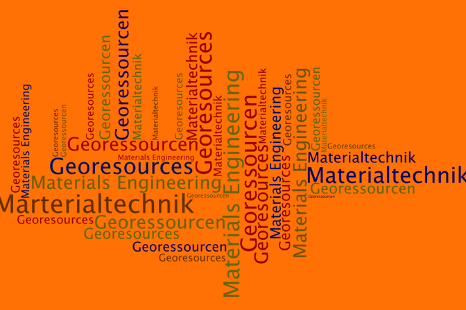 Wordle Georessourcen und Materialtechnik